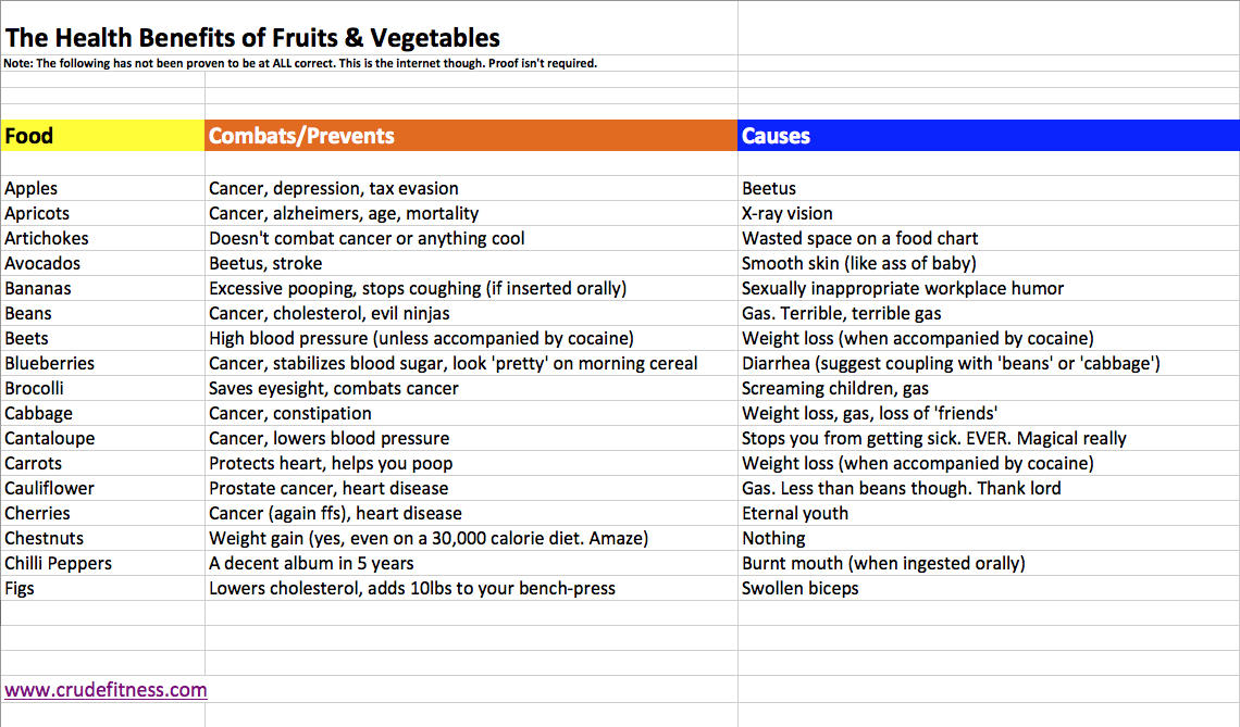 fruit-and-veges-parody